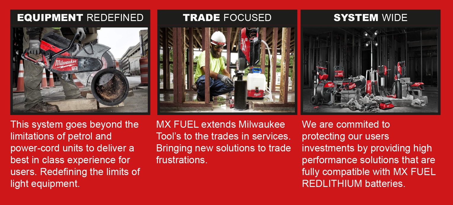Milwaukee MX Fuel | Brighton Tools